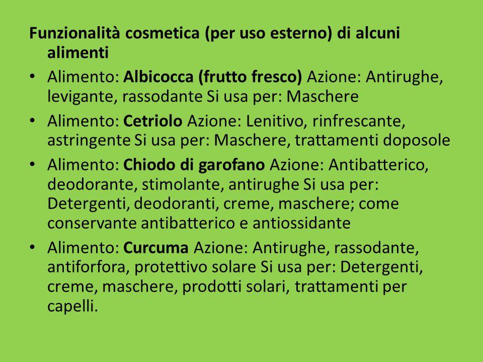 Funzionalità cosmetica (per uso esterno) di alcuni alimenti