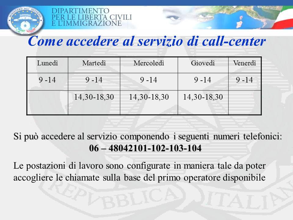 Come accedere al servizio di call-center
