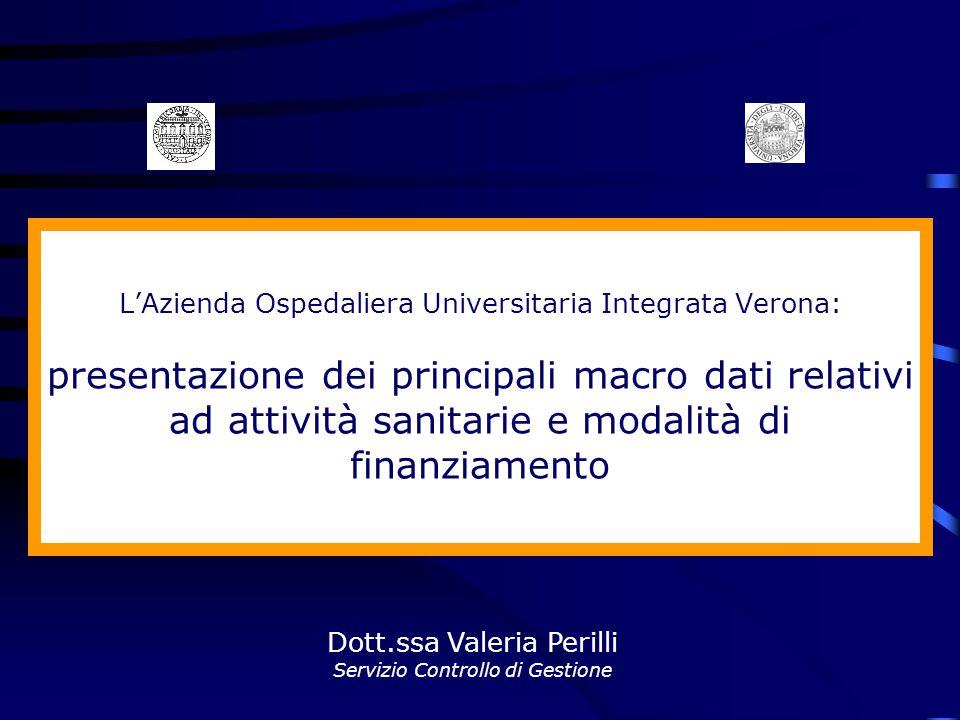 Dott.ssa Valeria Perilli