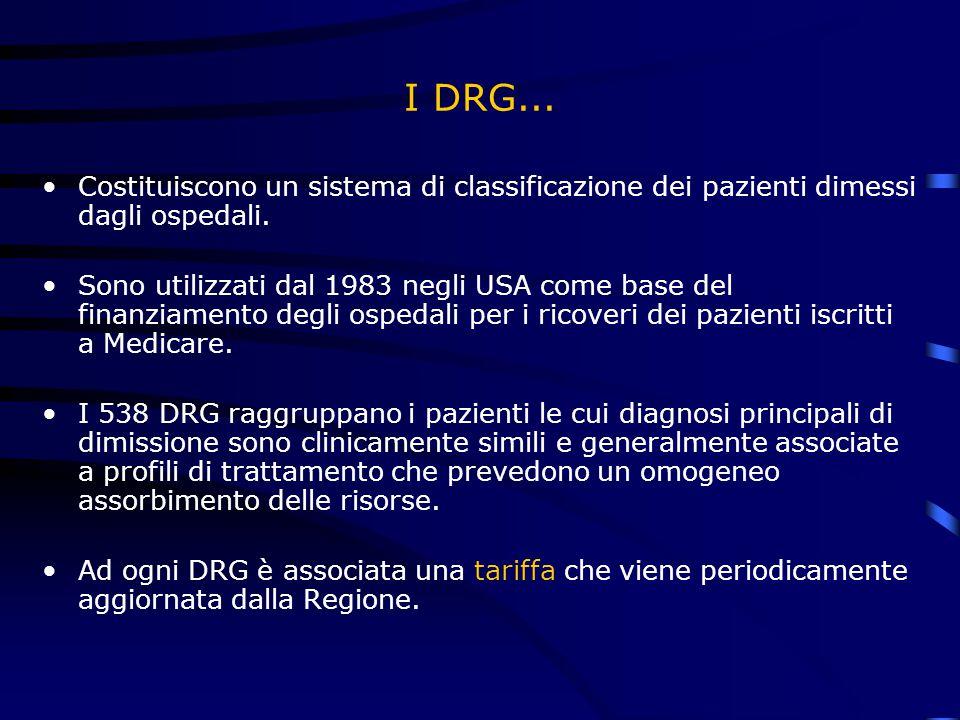 I DRG... Costituiscono un sistema di classificazione dei pazienti dimessi dagli ospedali.