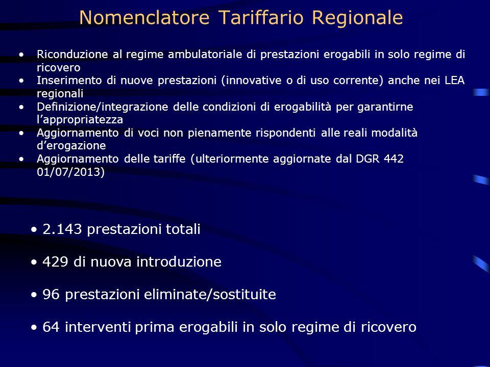 Nomenclatore Tariffario Regionale