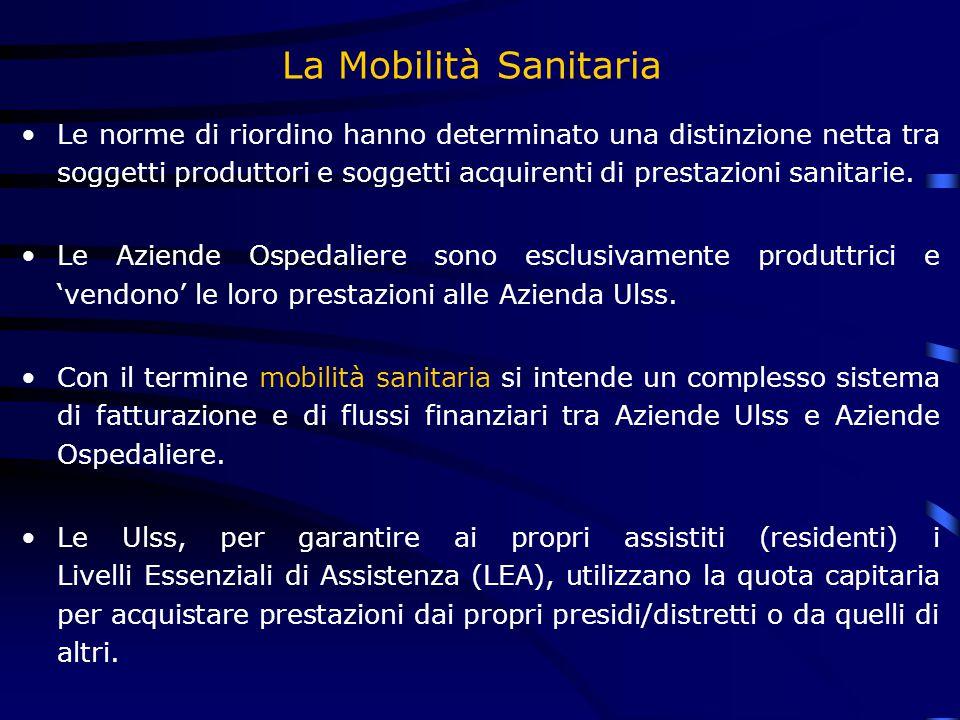 La Mobilità Sanitaria