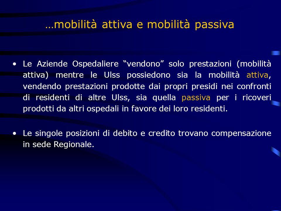 …mobilità attiva e mobilità passiva
