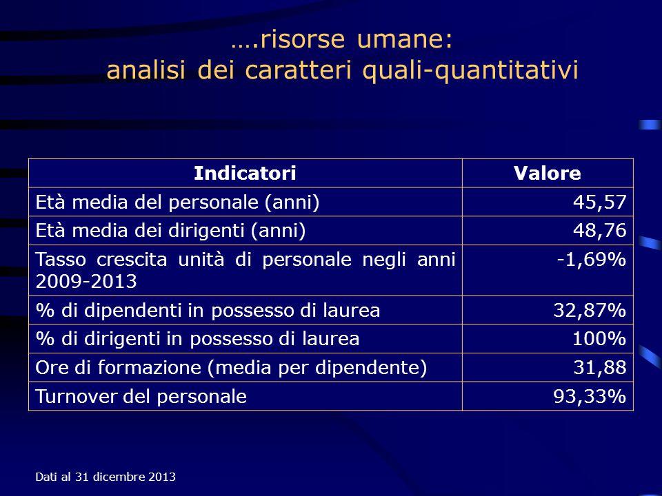 analisi dei caratteri quali-quantitativi