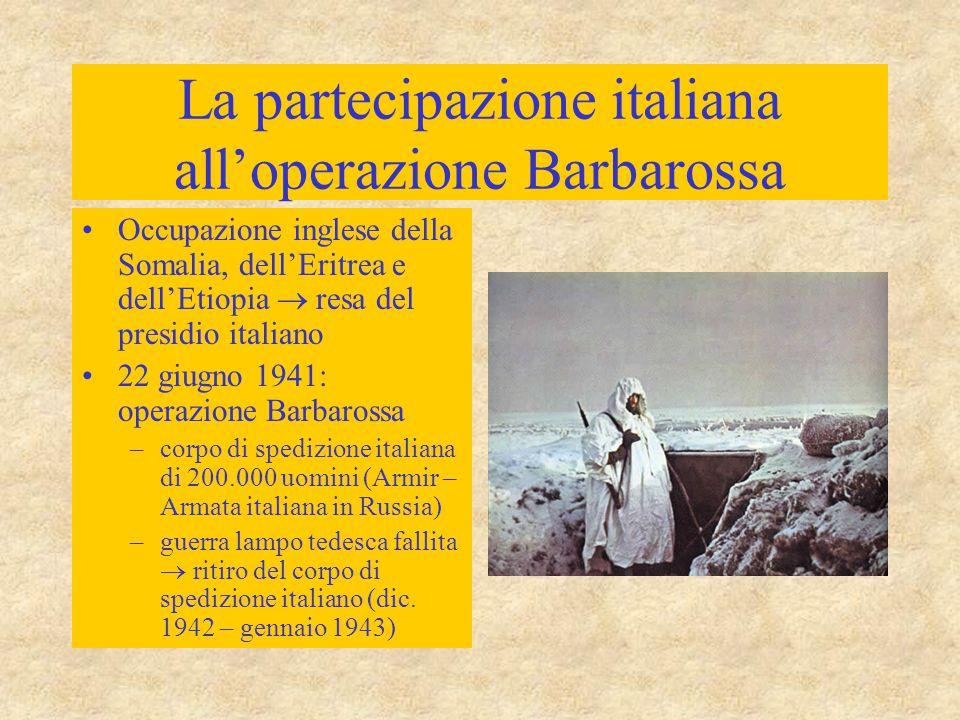 La partecipazione italiana all'operazione Barbarossa