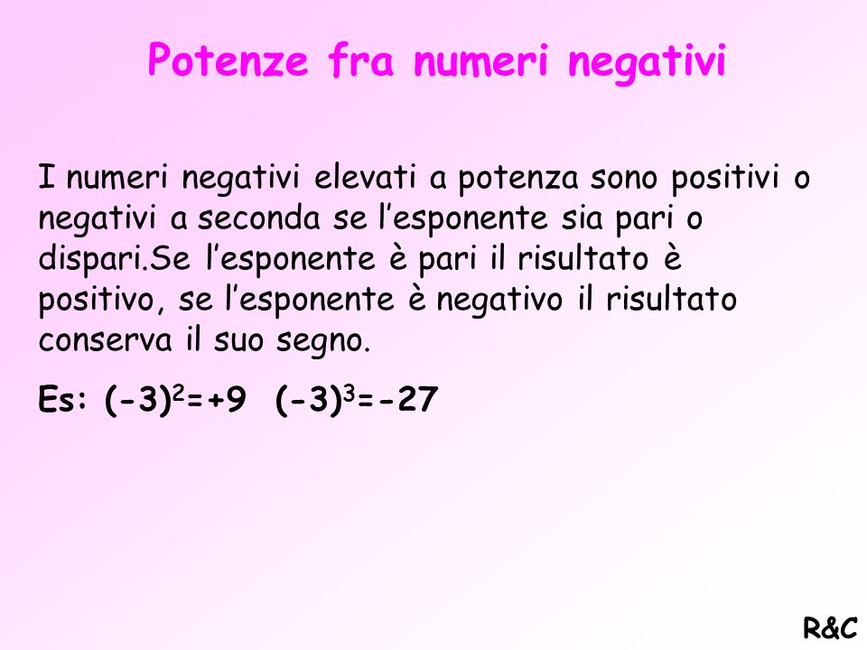 Potenze fra numeri negativi