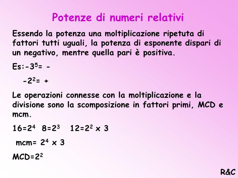 Potenze di numeri relativi