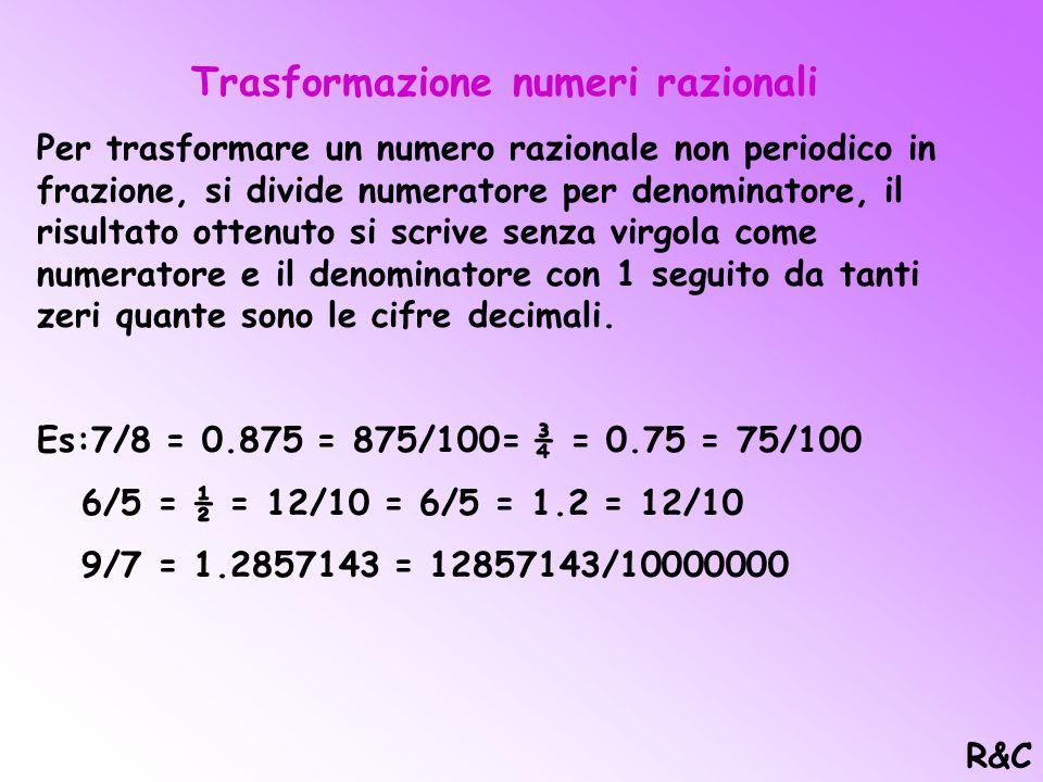 Trasformazione numeri razionali
