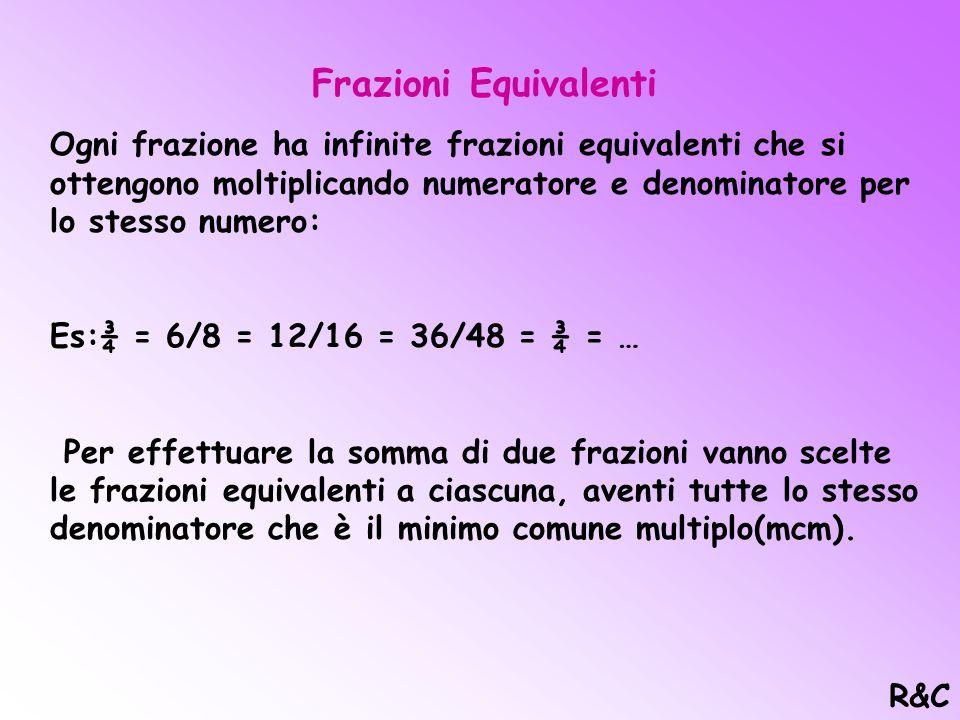 Frazioni Equivalenti Ogni frazione ha infinite frazioni equivalenti che si ottengono moltiplicando numeratore e denominatore per lo stesso numero: