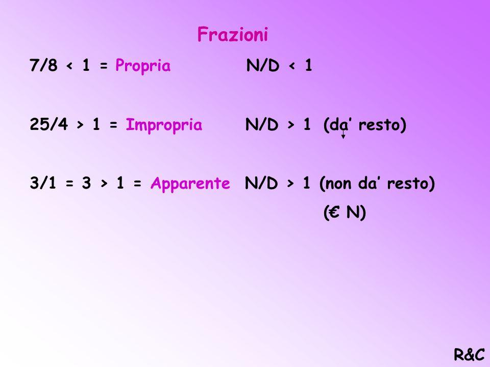 Frazioni 7/8 < 1 = Propria N/D < 1