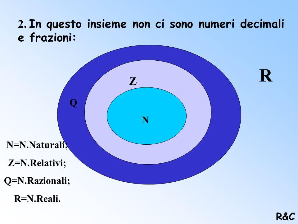 R 2. In questo insieme non ci sono numeri decimali e frazioni: Z Q N