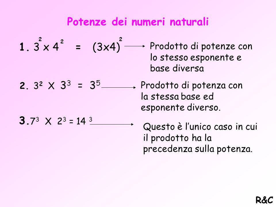 Potenze dei numeri naturali