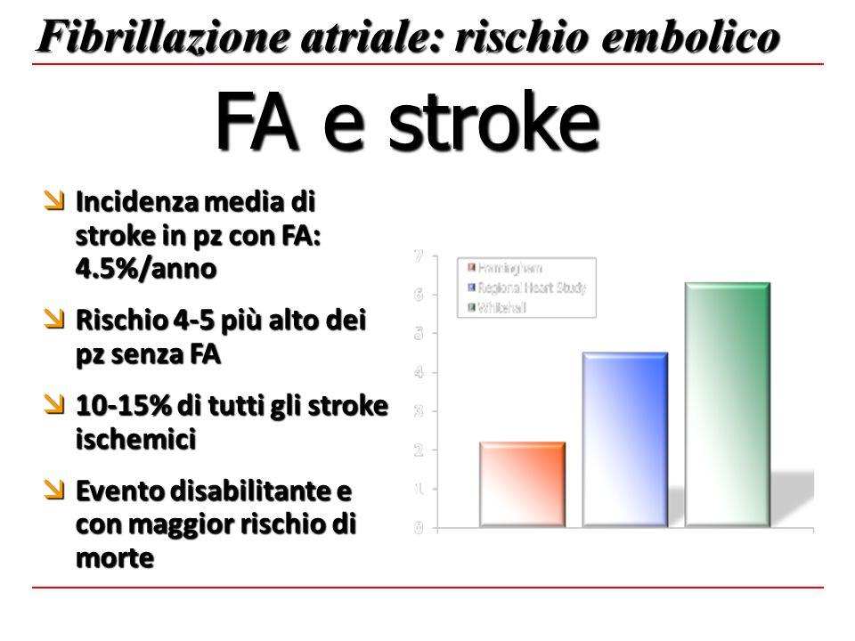 FA e stroke Fibrillazione atriale: rischio embolico
