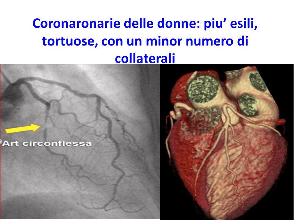 Coronaronarie delle donne: piu' esili, tortuose, con un minor numero di collaterali