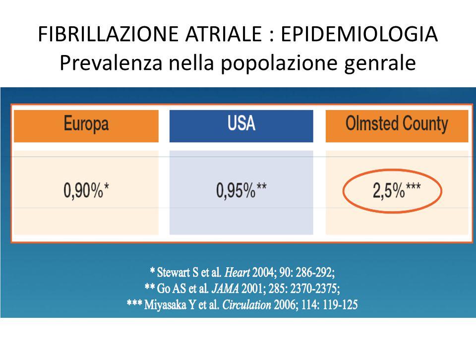 FIBRILLAZIONE ATRIALE : EPIDEMIOLOGIA