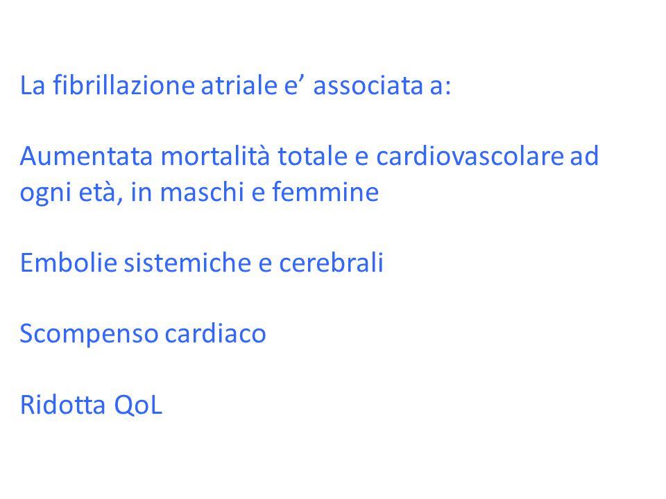 La fibrillazione atriale e' associata a: