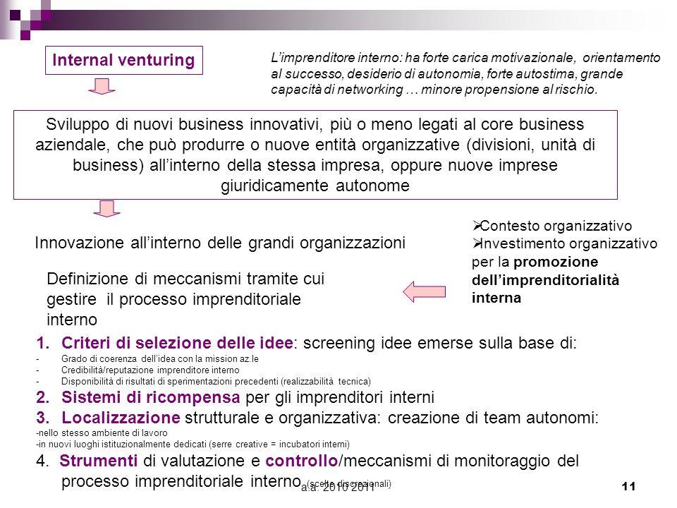Innovazione all'interno delle grandi organizzazioni