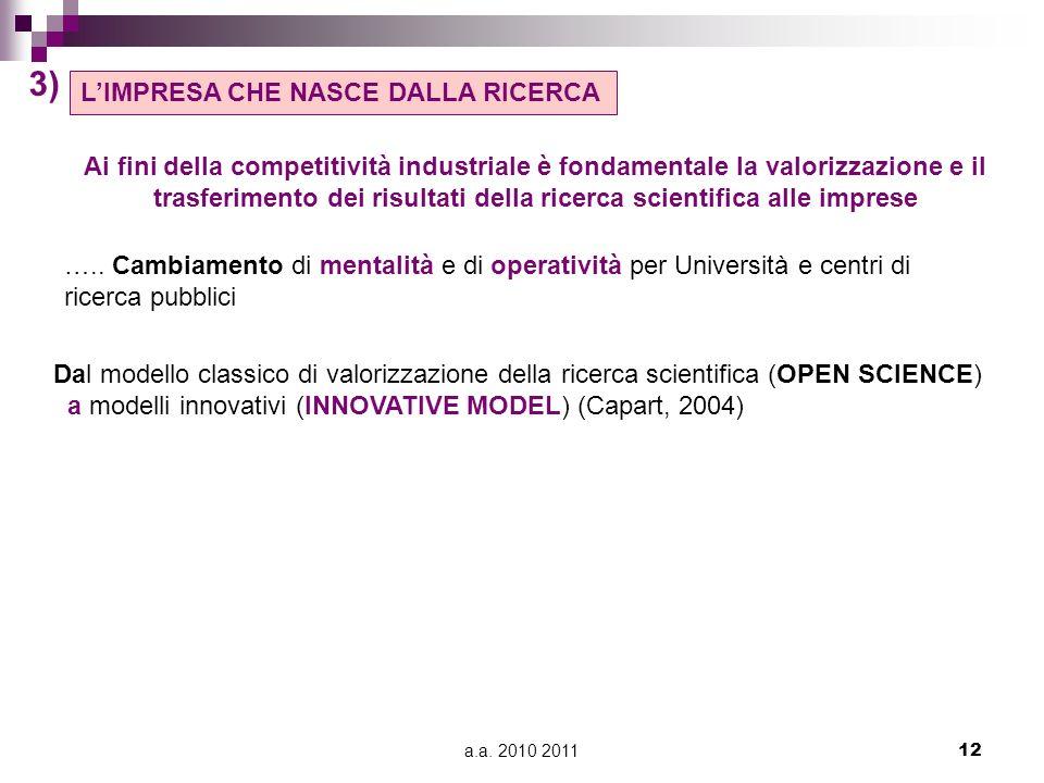3) L'IMPRESA CHE NASCE DALLA RICERCA