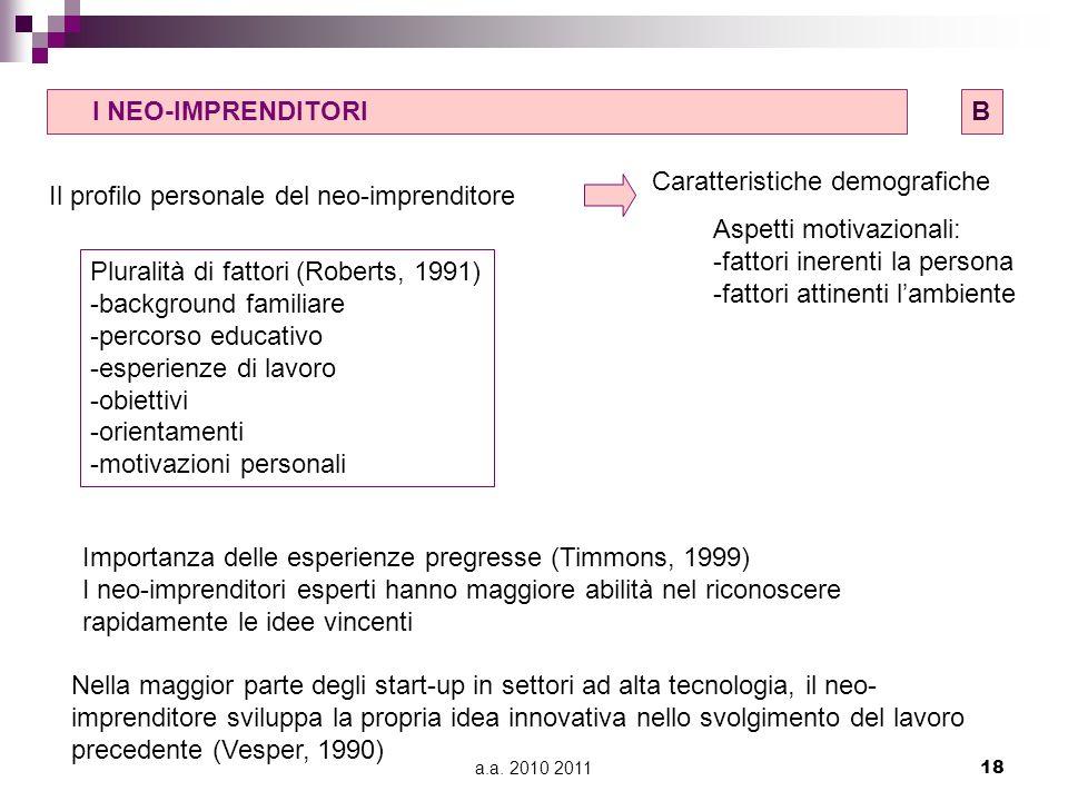 Caratteristiche demografiche Il profilo personale del neo-imprenditore
