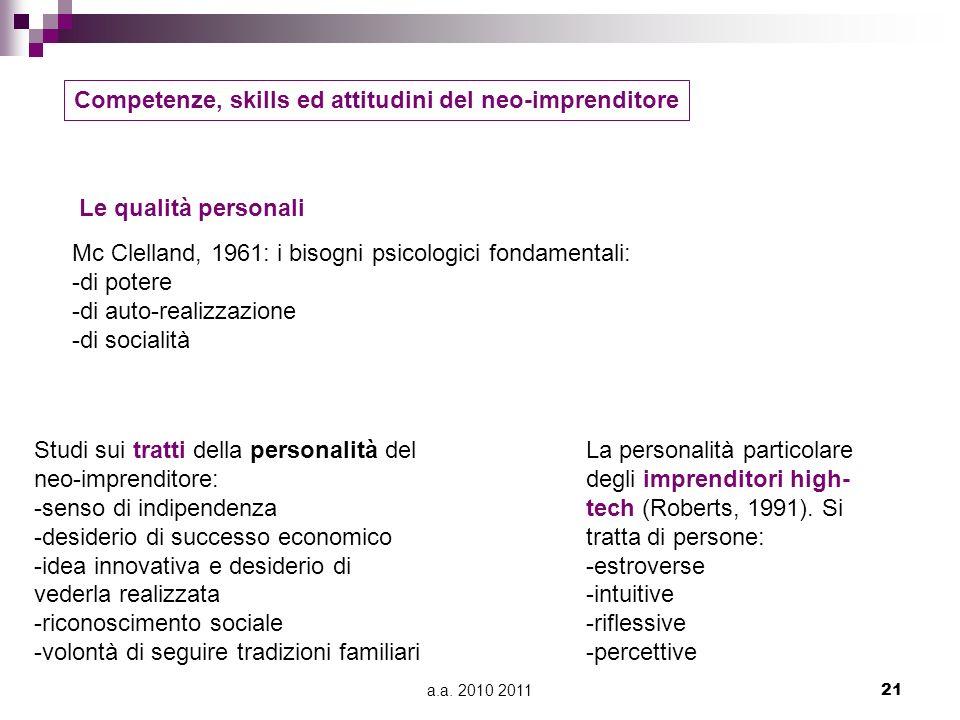 Competenze, skills ed attitudini del neo-imprenditore