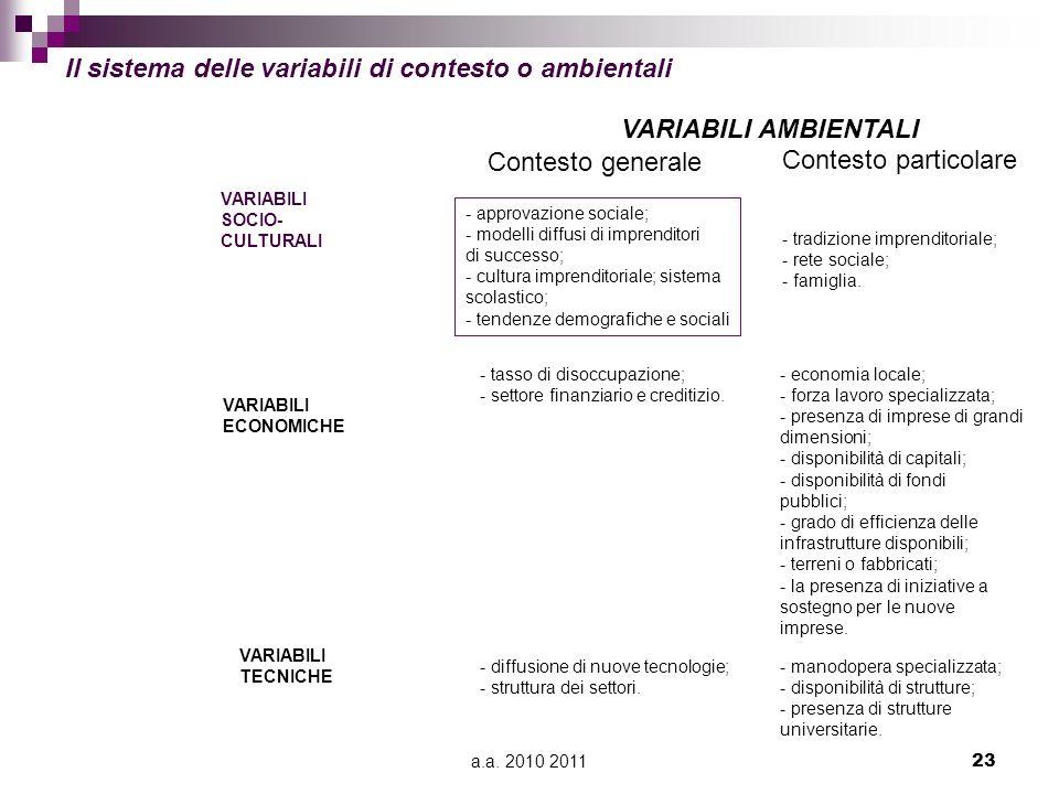 Il sistema delle variabili di contesto o ambientali