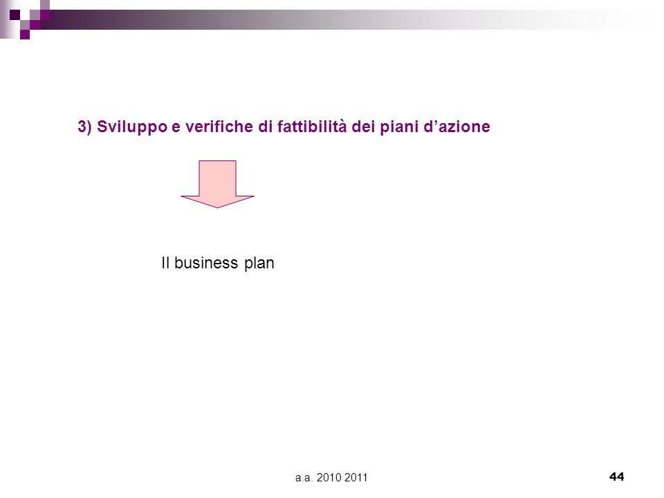 3) Sviluppo e verifiche di fattibilità dei piani d'azione