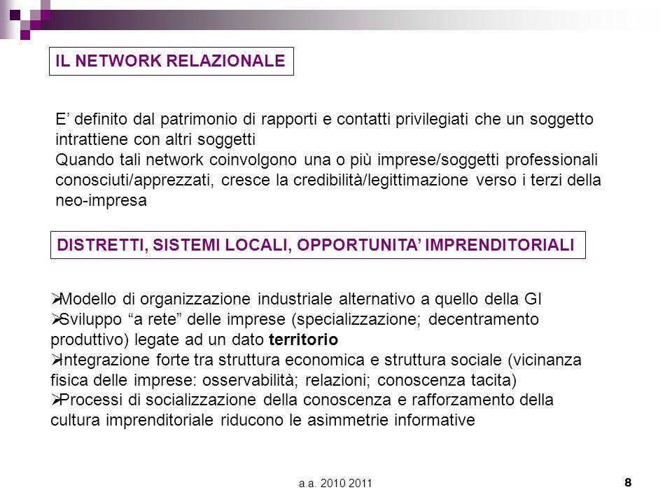 IL NETWORK RELAZIONALE