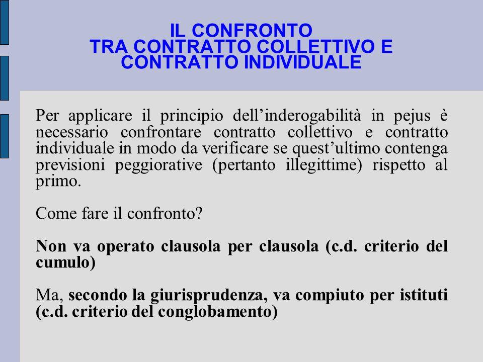 IL CONFRONTO TRA CONTRATTO COLLETTIVO E CONTRATTO INDIVIDUALE
