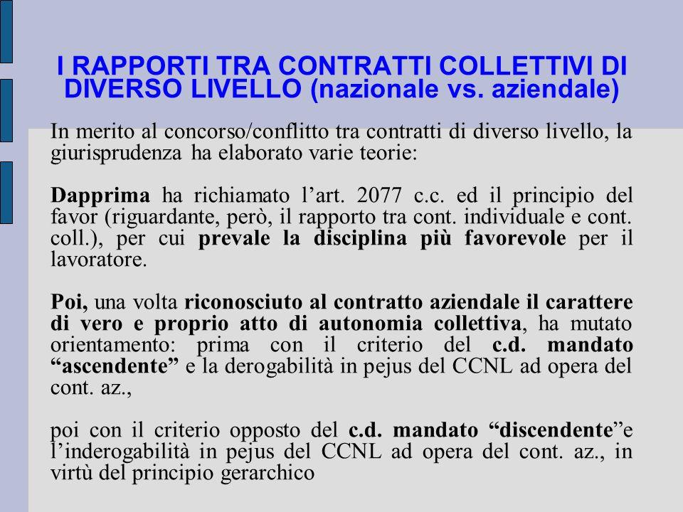 I RAPPORTI TRA CONTRATTI COLLETTIVI DI DIVERSO LIVELLO (nazionale vs