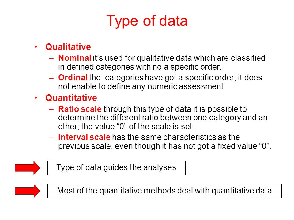 Type of data Qualitative Quantitative