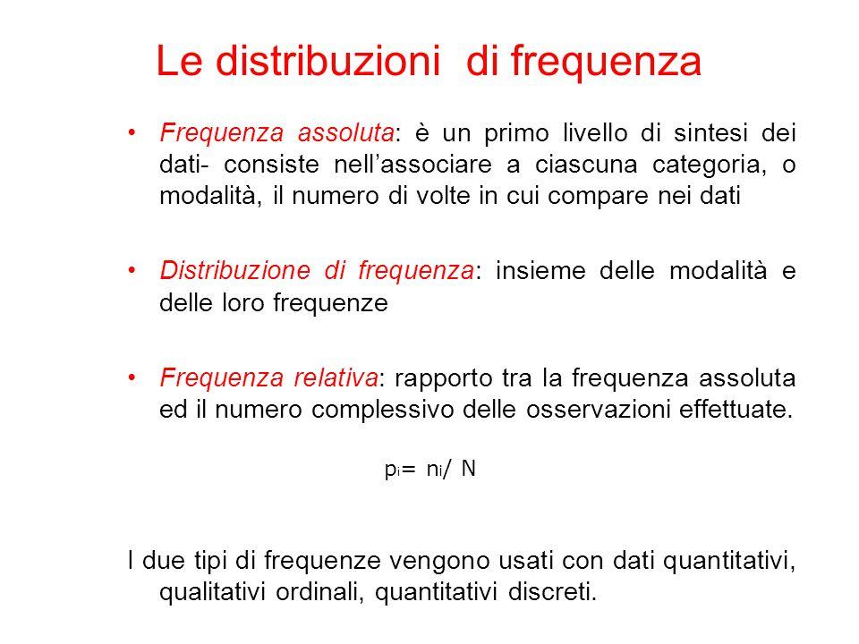 Le distribuzioni di frequenza