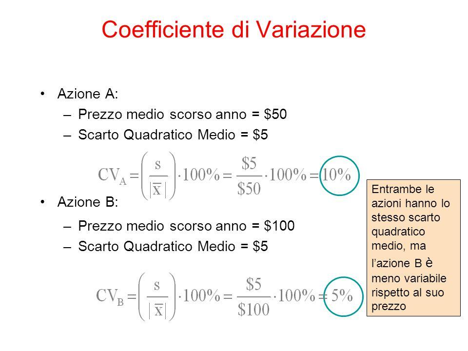 Coefficiente di Variazione