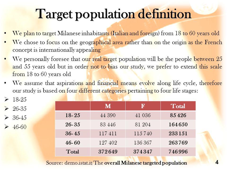 Target population definition