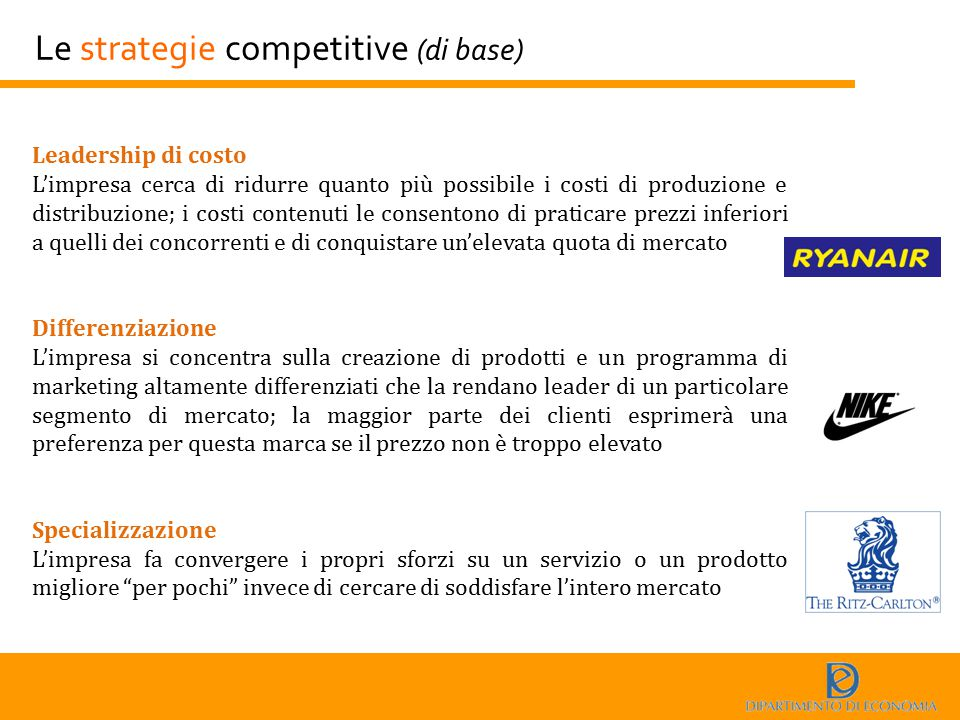 Le strategie competitive (di base)