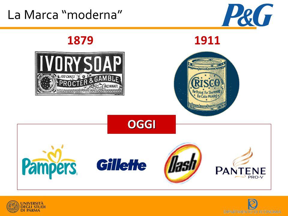 La Marca moderna 1879 1911 OGGI