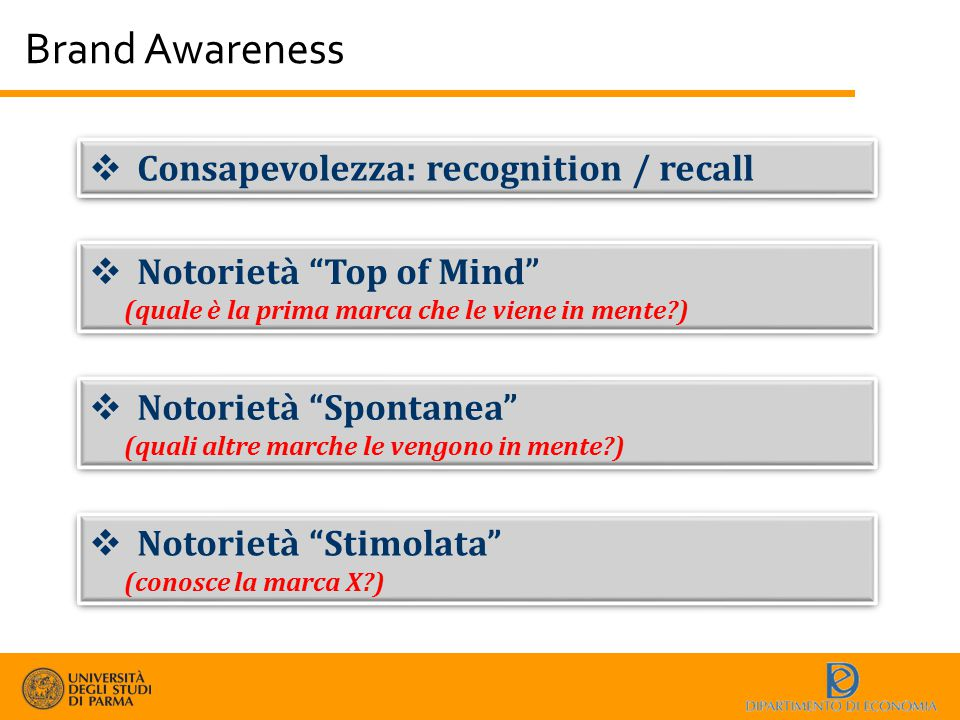 Brand Awareness Consapevolezza: recognition / recall