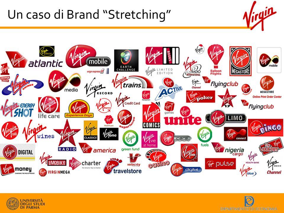 Un caso di Brand Stretching