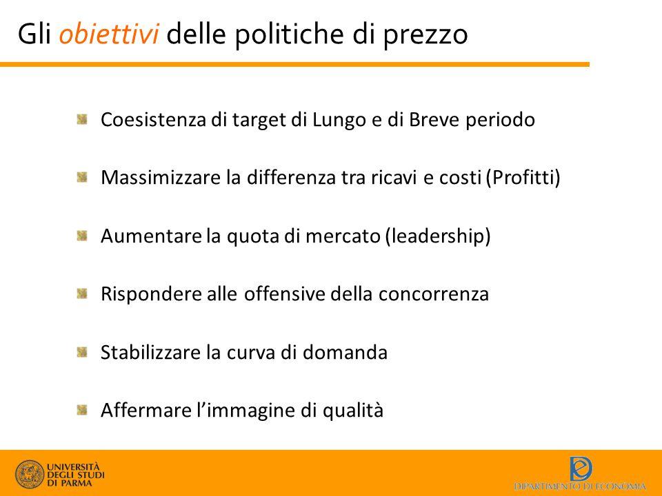 Gli obiettivi delle politiche di prezzo