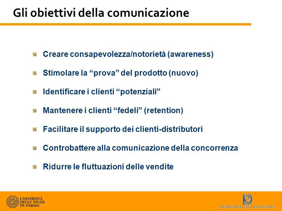 Gli obiettivi della comunicazione