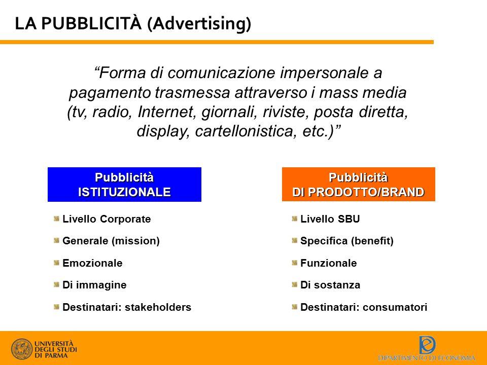 LA PUBBLICITÀ (Advertising)