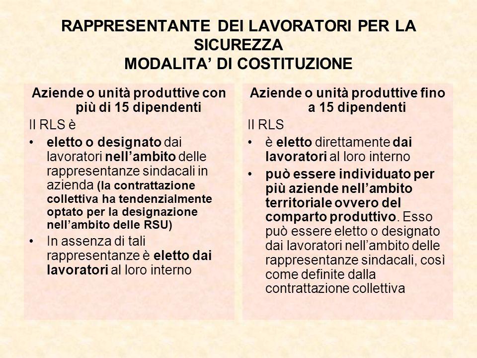 RAPPRESENTANTE DEI LAVORATORI PER LA SICUREZZA MODALITA' DI COSTITUZIONE