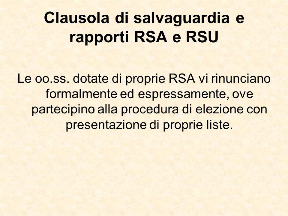 Clausola di salvaguardia e rapporti RSA e RSU