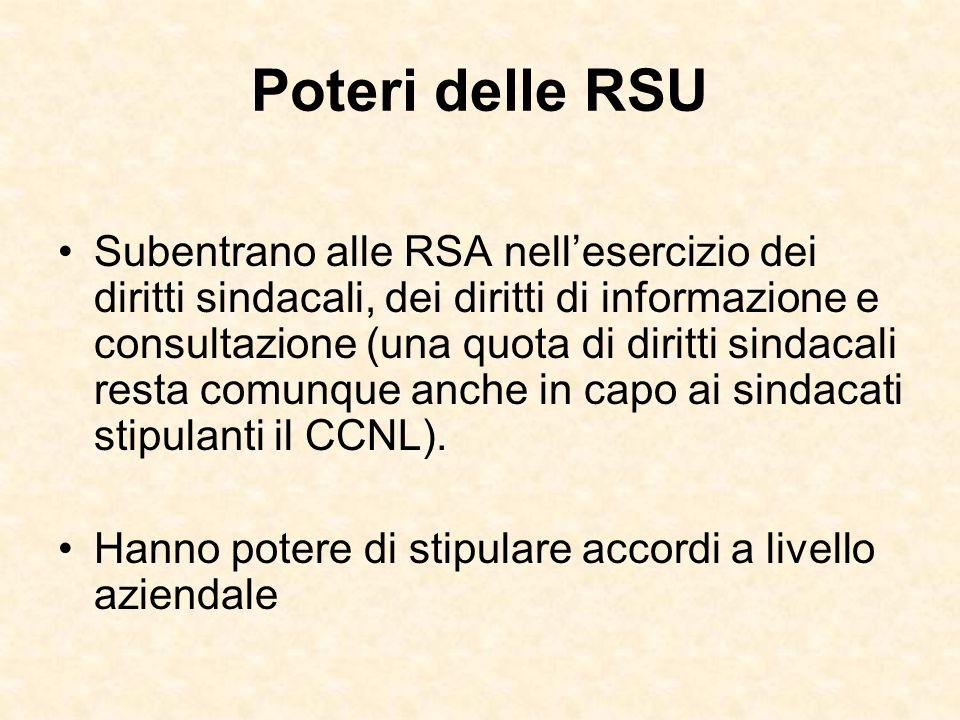 Poteri delle RSU
