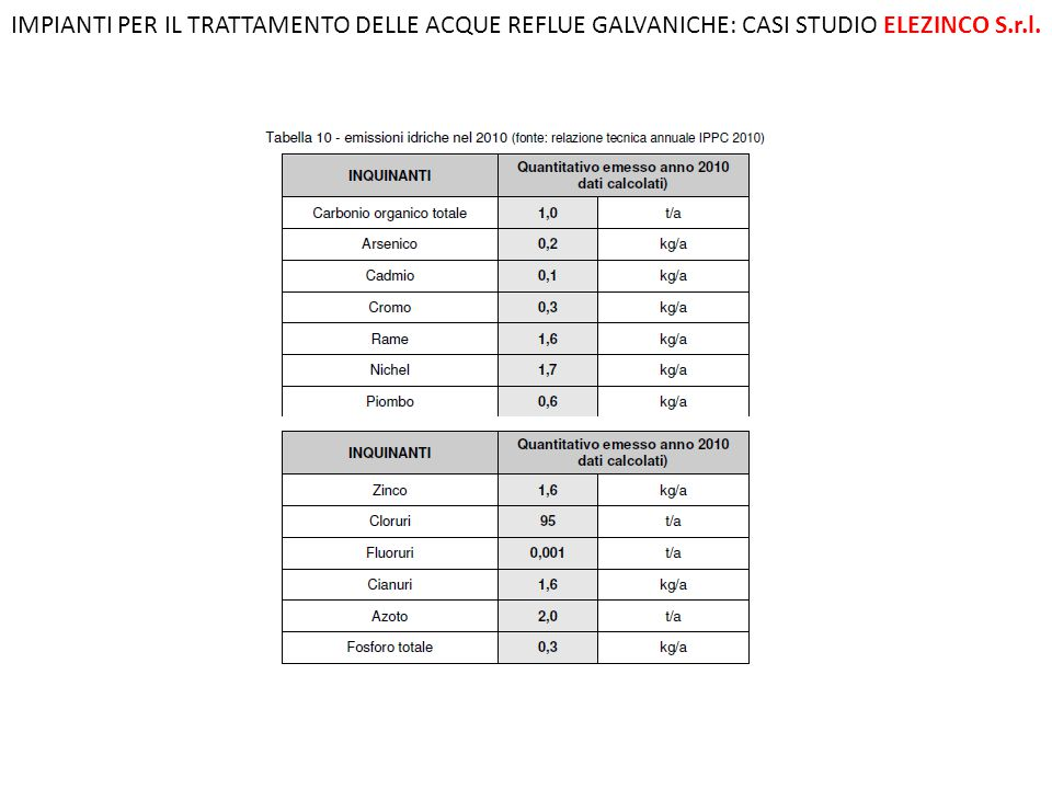 IMPIANTI PER IL TRATTAMENTO DELLE ACQUE REFLUE GALVANICHE: CASI STUDIO ELEZINCO S.r.l.