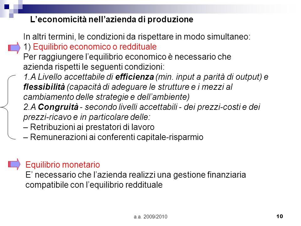 L'economicità nell'azienda di produzione