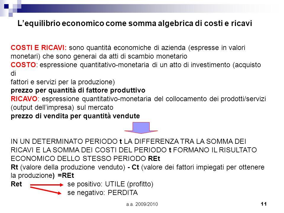 L'equilibrio economico come somma algebrica di costi e ricavi
