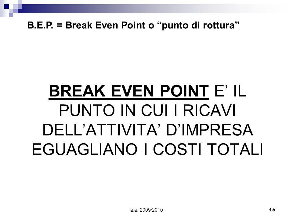 B.E.P. = Break Even Point o punto di rottura