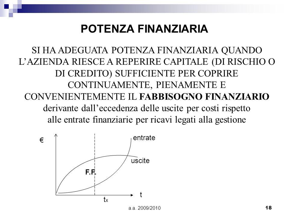 alle entrate finanziarie per ricavi legati alla gestione