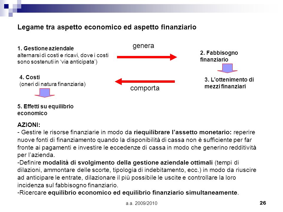 Legame tra aspetto economico ed aspetto finanziario
