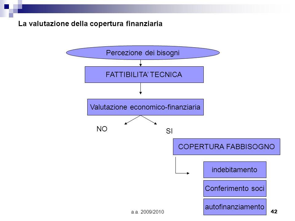 La valutazione della copertura finanziaria